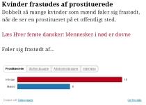 Kvinder frastødes af prostituerede Ugebrevet A4