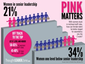 pink-matters-c-suite-women-leadership-infographic1